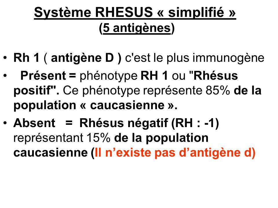 Système RHESUS « simplifié » (5 antigènes)