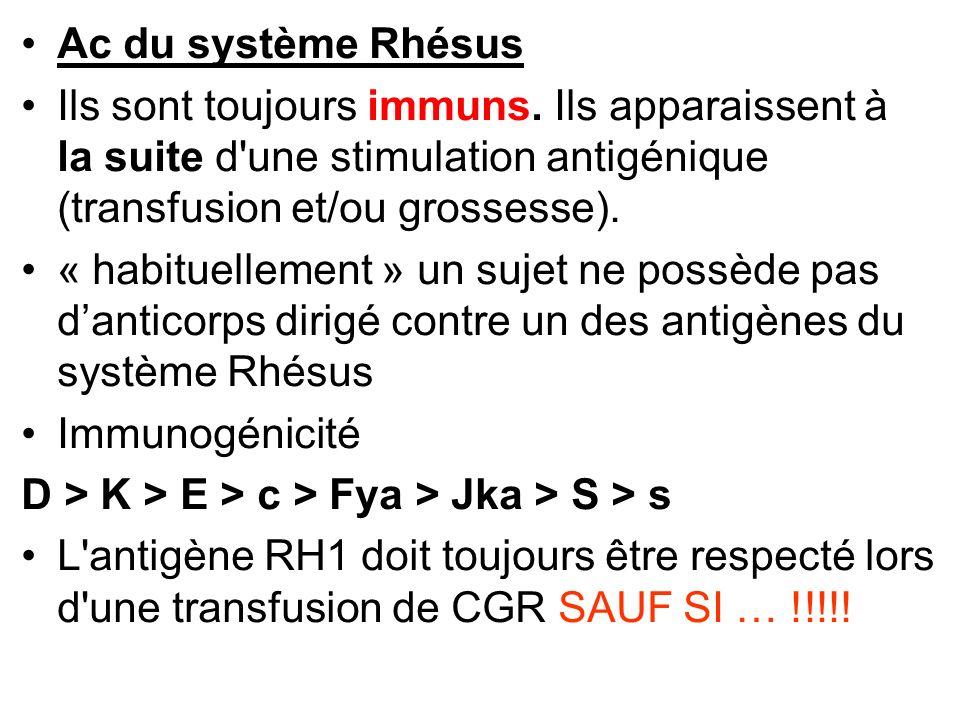 Ac du système Rhésus Ils sont toujours immuns. Ils apparaissent à la suite d une stimulation antigénique (transfusion et/ou grossesse).