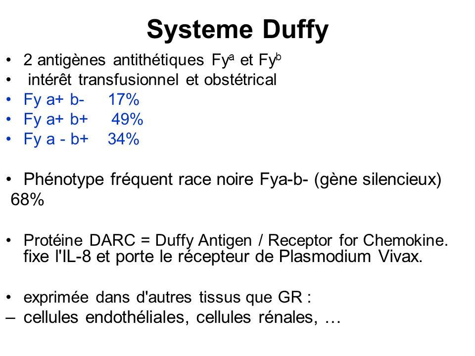 Systeme Duffy Phénotype fréquent race noire Fya-b- (gène silencieux)