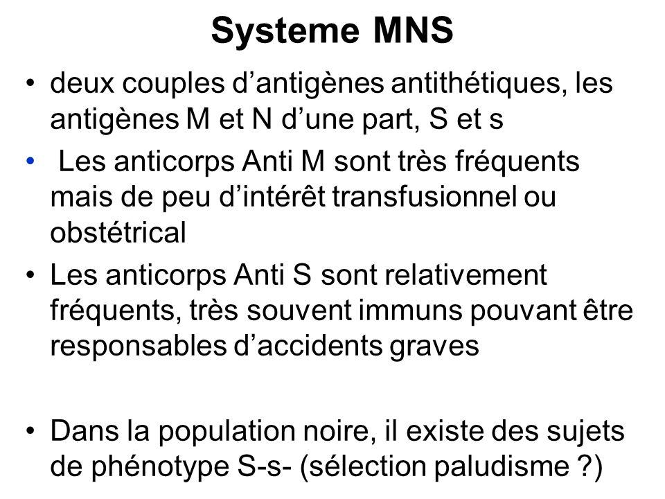 Systeme MNS deux couples d'antigènes antithétiques, les antigènes M et N d'une part, S et s.