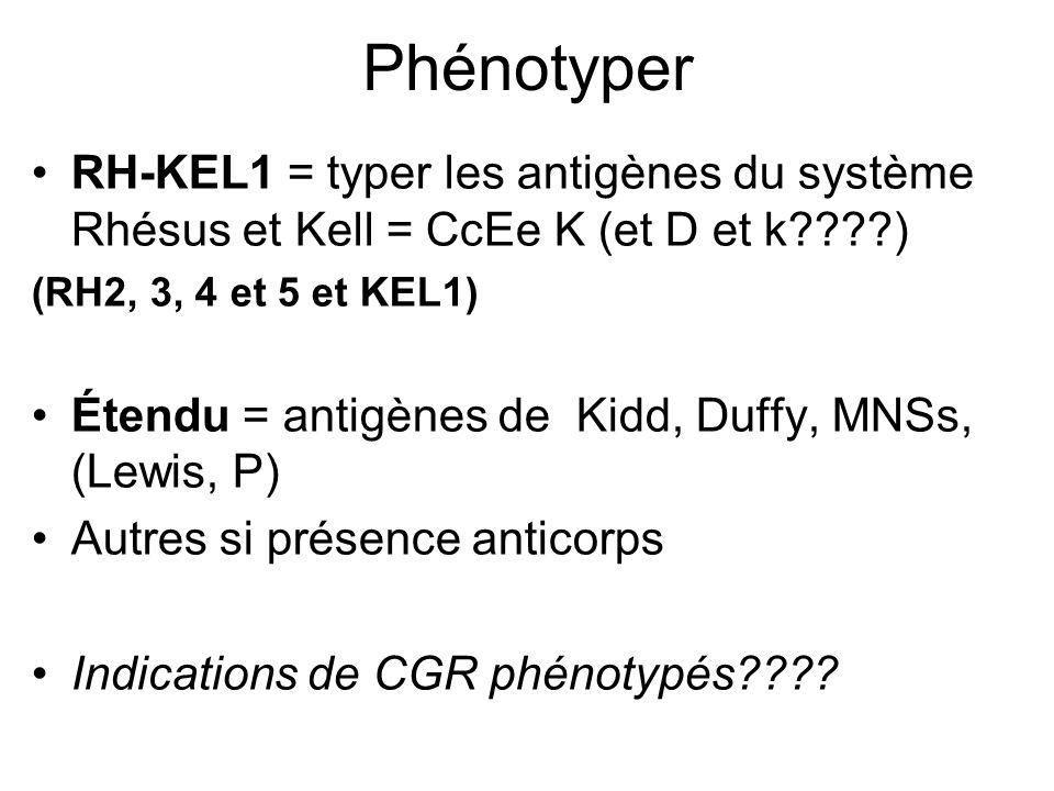 Phénotyper RH-KEL1 = typer les antigènes du système Rhésus et Kell = CcEe K (et D et k ) (RH2, 3, 4 et 5 et KEL1)