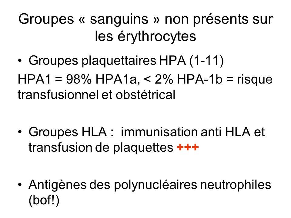 Groupes « sanguins » non présents sur les érythrocytes
