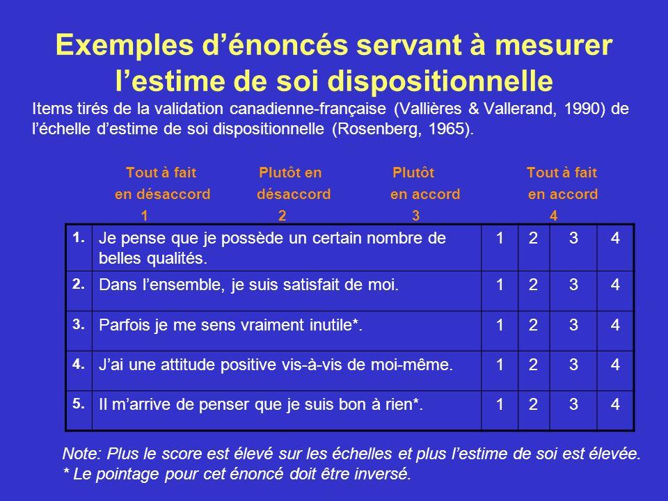 Exemples d'énoncés servant à mesurer l'estime de soi dispositionnelle
