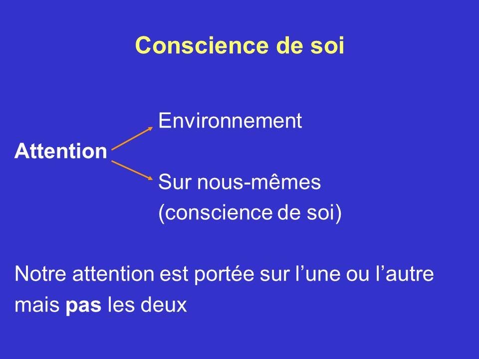 Conscience de soi Environnement Attention Sur nous-mêmes