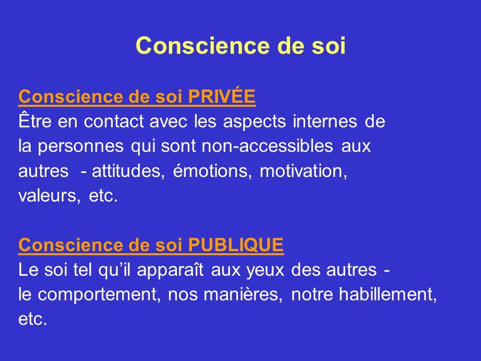 Conscience de soi Conscience de soi PRIVÉE
