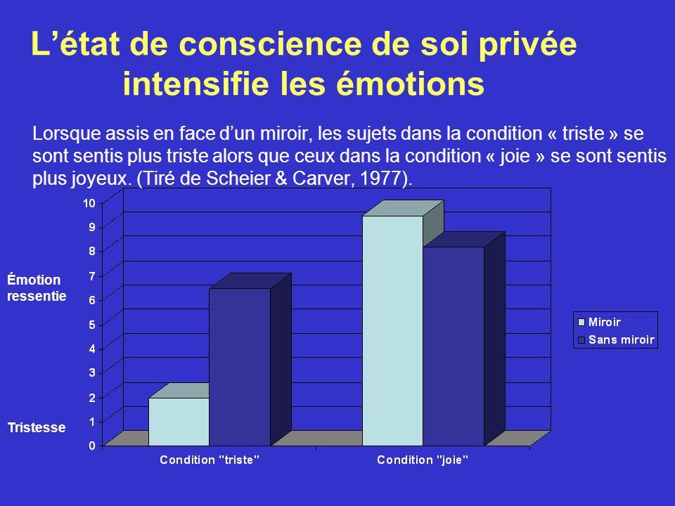 L'état de conscience de soi privée intensifie les émotions