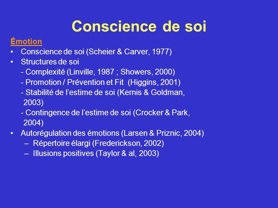 Conscience de soi Émotion Conscience de soi (Scheier & Carver, 1977)