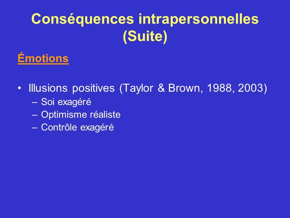 Conséquences intrapersonnelles (Suite)