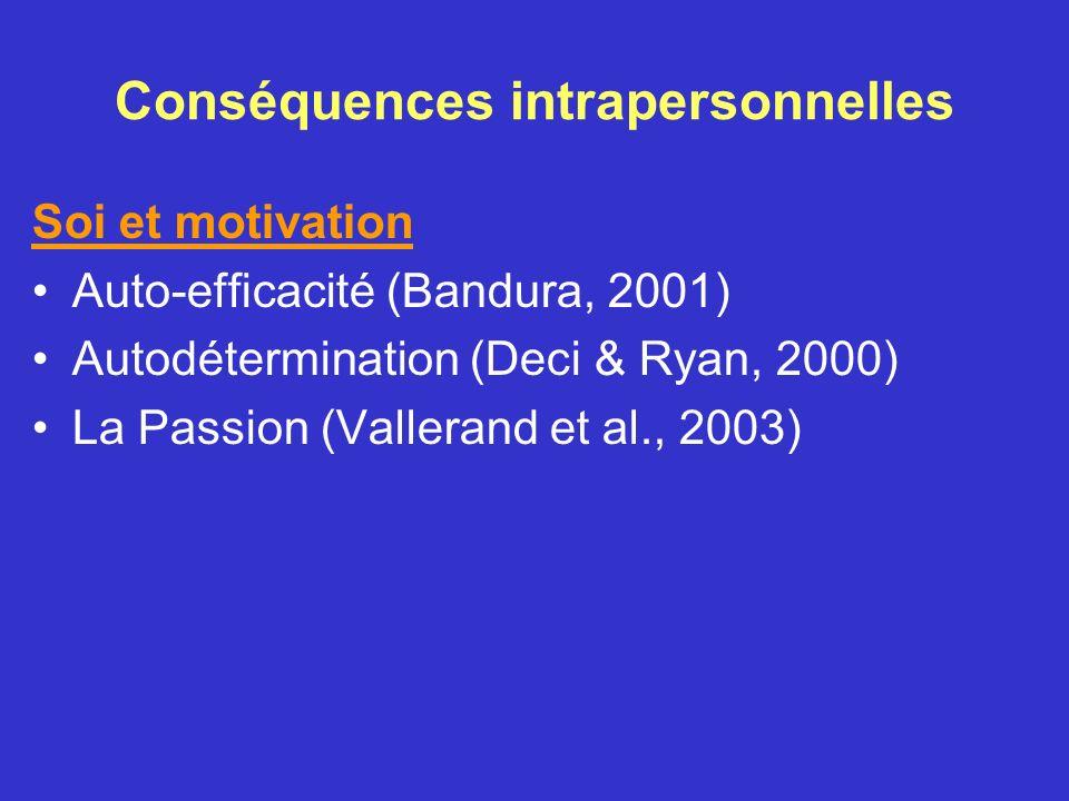 Conséquences intrapersonnelles