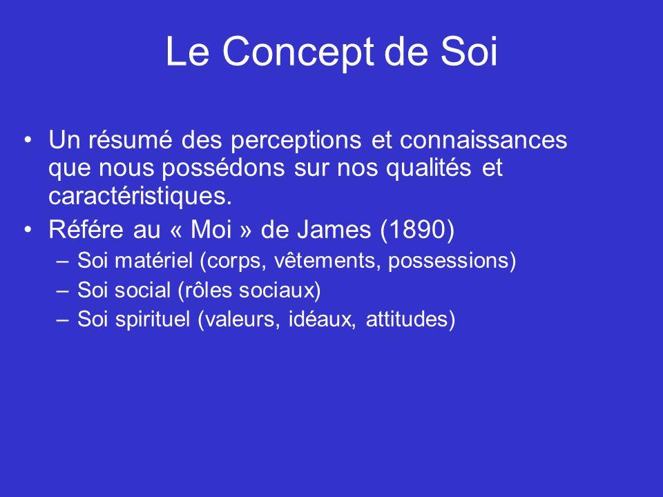 Le Concept de Soi Un résumé des perceptions et connaissances que nous possédons sur nos qualités et caractéristiques.