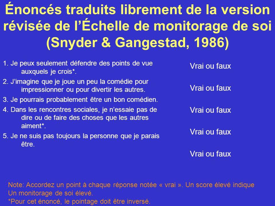 Énoncés traduits librement de la version révisée de l'Échelle de monitorage de soi (Snyder & Gangestad, 1986)
