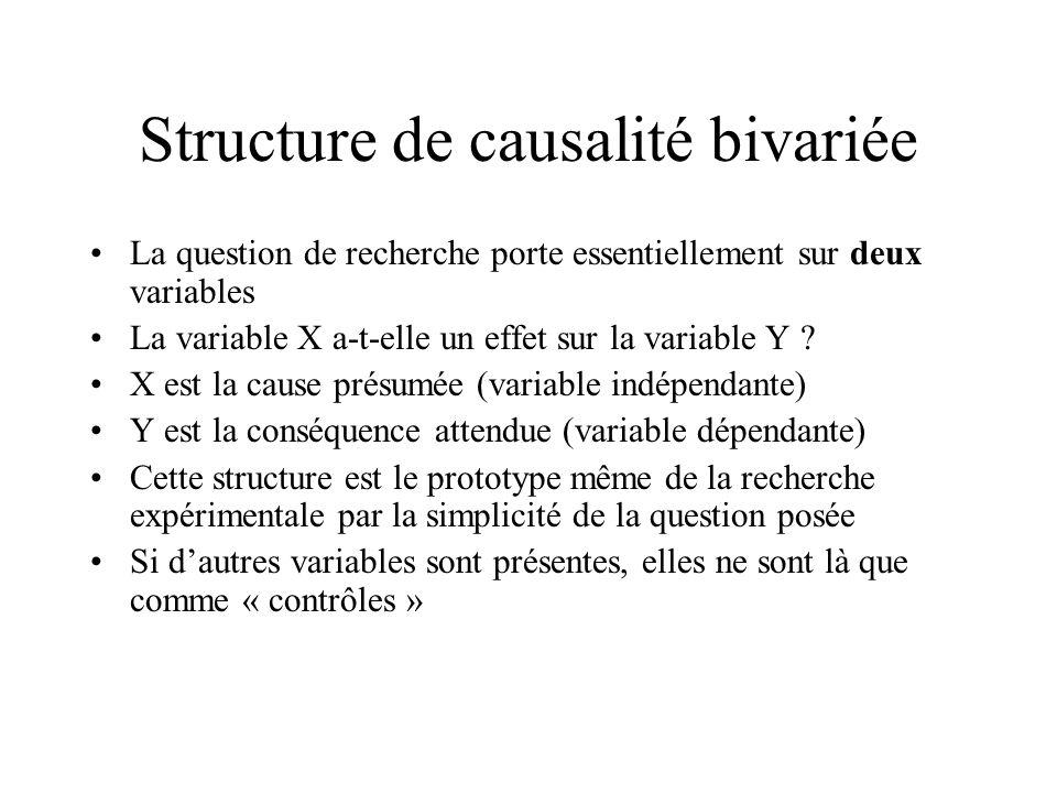 Structure de causalité bivariée