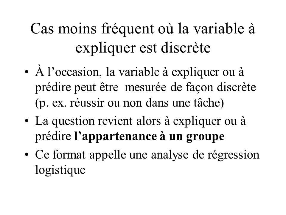 Cas moins fréquent où la variable à expliquer est discrète