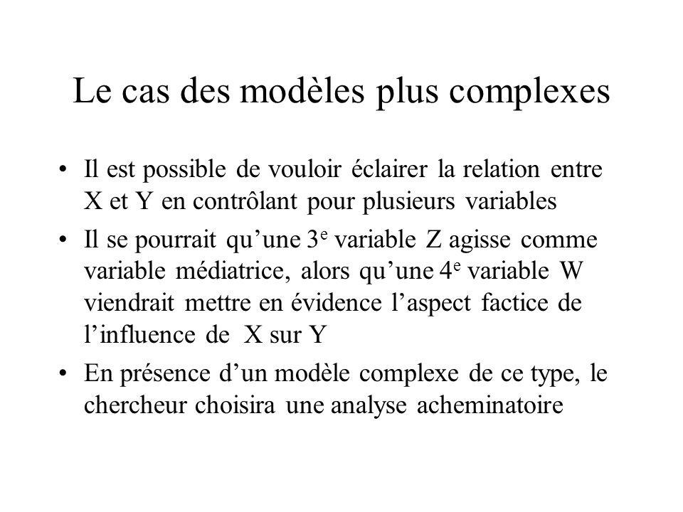 Le cas des modèles plus complexes