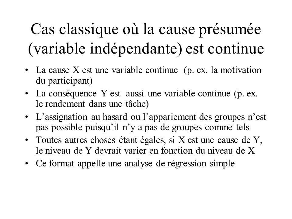 Cas classique où la cause présumée (variable indépendante) est continue