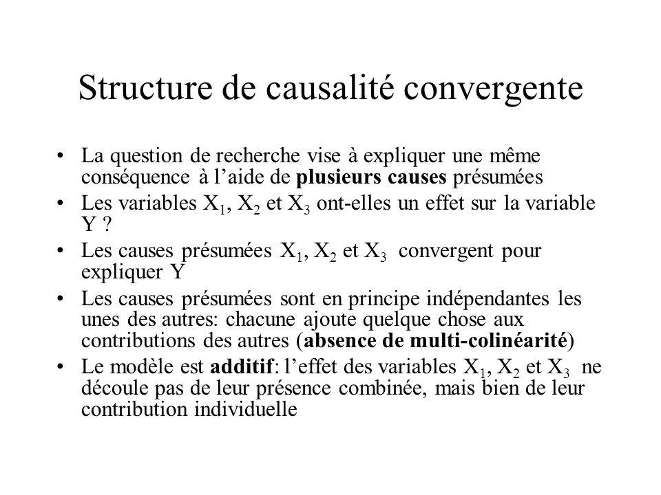 Structure de causalité convergente