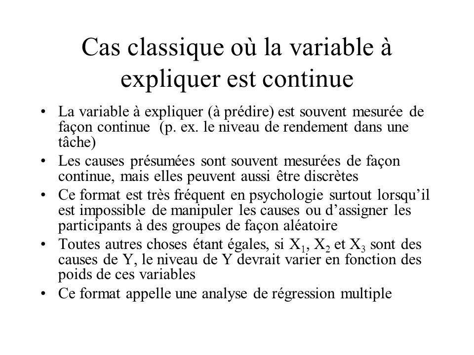 Cas classique où la variable à expliquer est continue