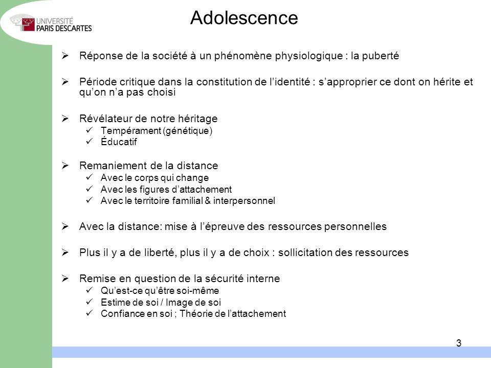 Adolescence Réponse de la société à un phénomène physiologique : la puberté.