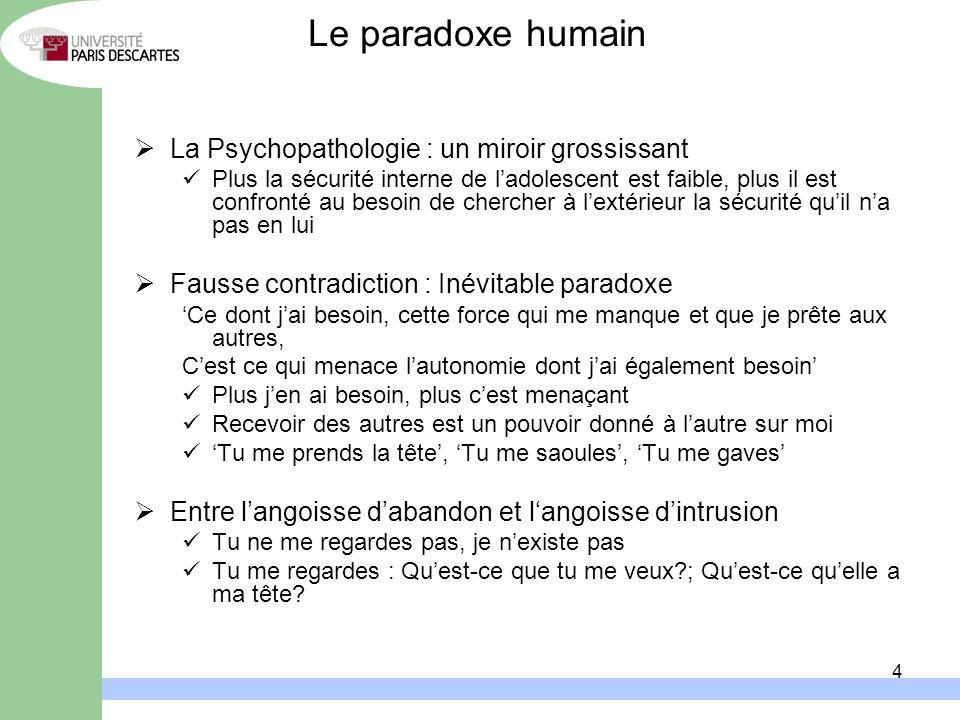 Le paradoxe humain La Psychopathologie : un miroir grossissant