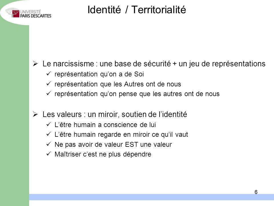 Identité / Territorialité