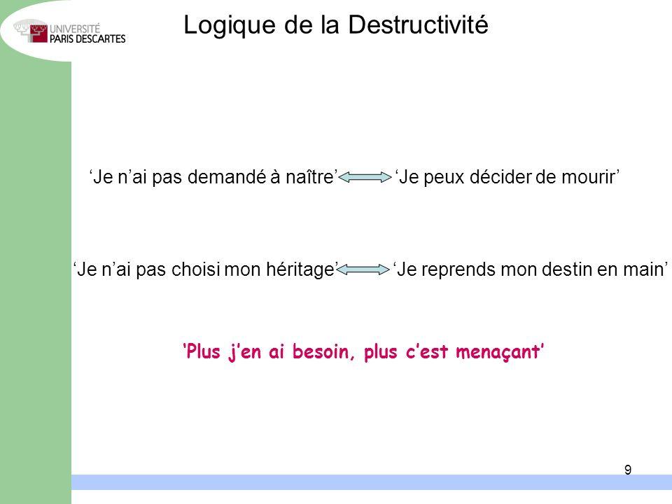 Logique de la Destructivité