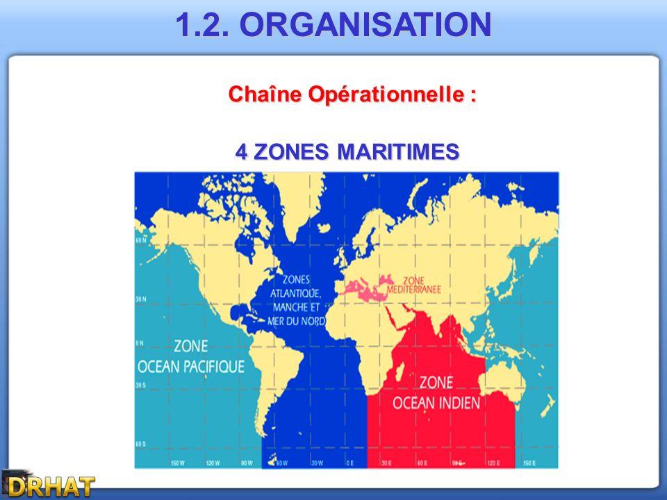 Chaîne Opérationnelle :