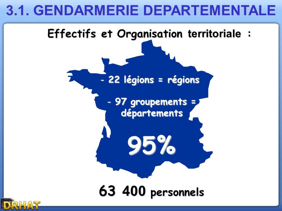 95% 3.1. GENDARMERIE DEPARTEMENTALE