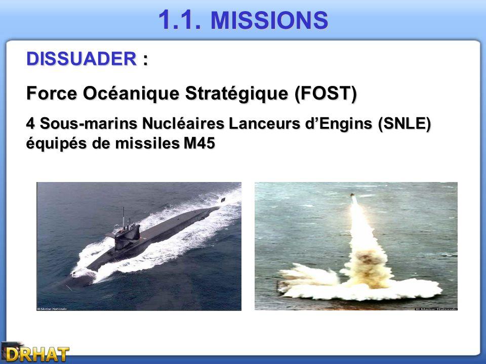 1.1. MISSIONS DISSUADER : Force Océanique Stratégique (FOST)