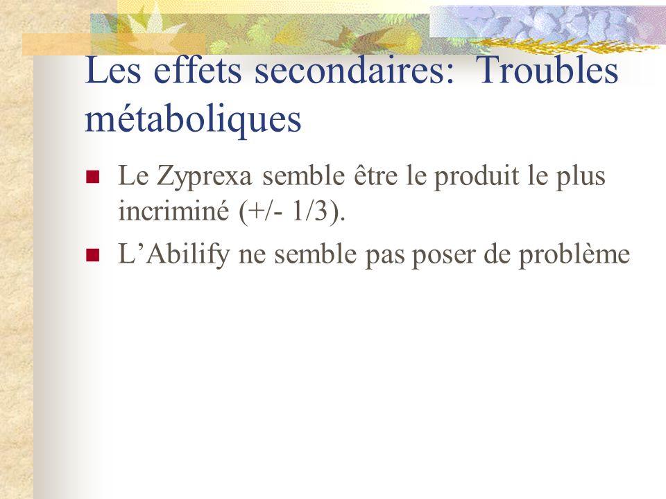 Les effets secondaires: Troubles métaboliques