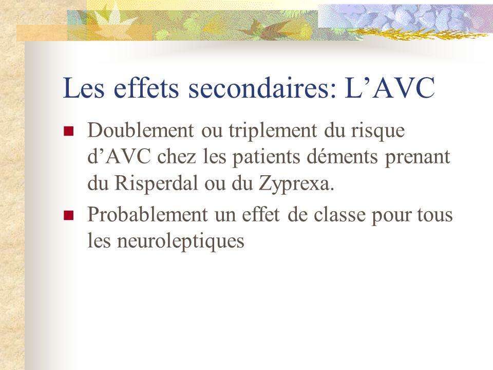 Les effets secondaires: L'AVC