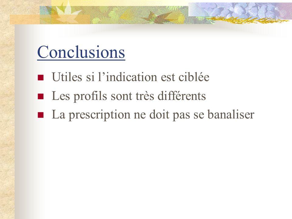 Conclusions Utiles si l'indication est ciblée