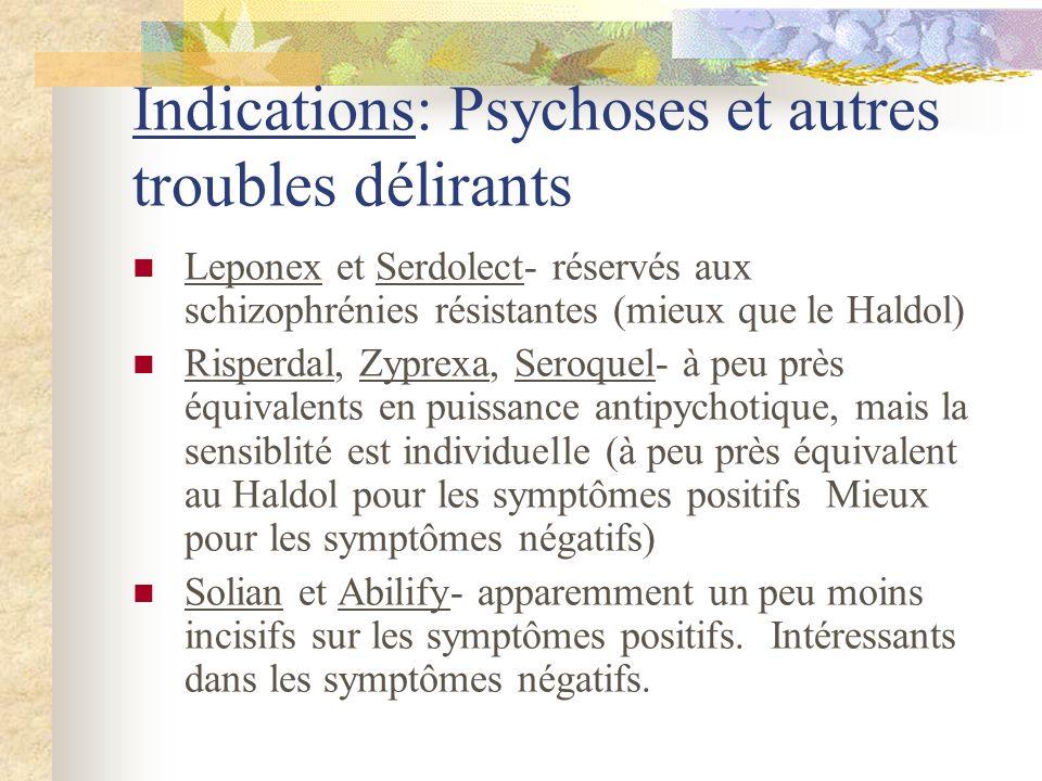 Indications: Psychoses et autres troubles délirants