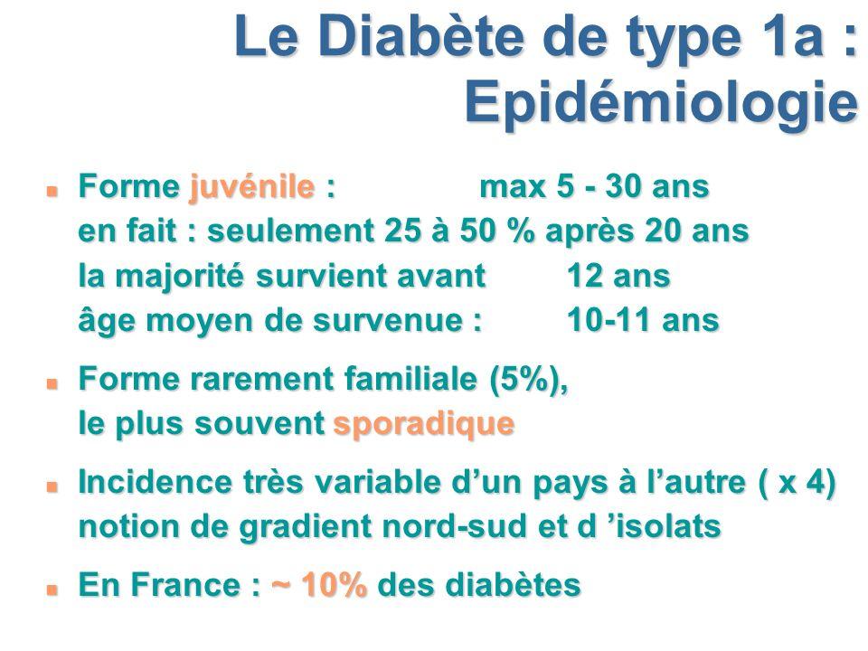 Le Diabète de type 1a : Epidémiologie