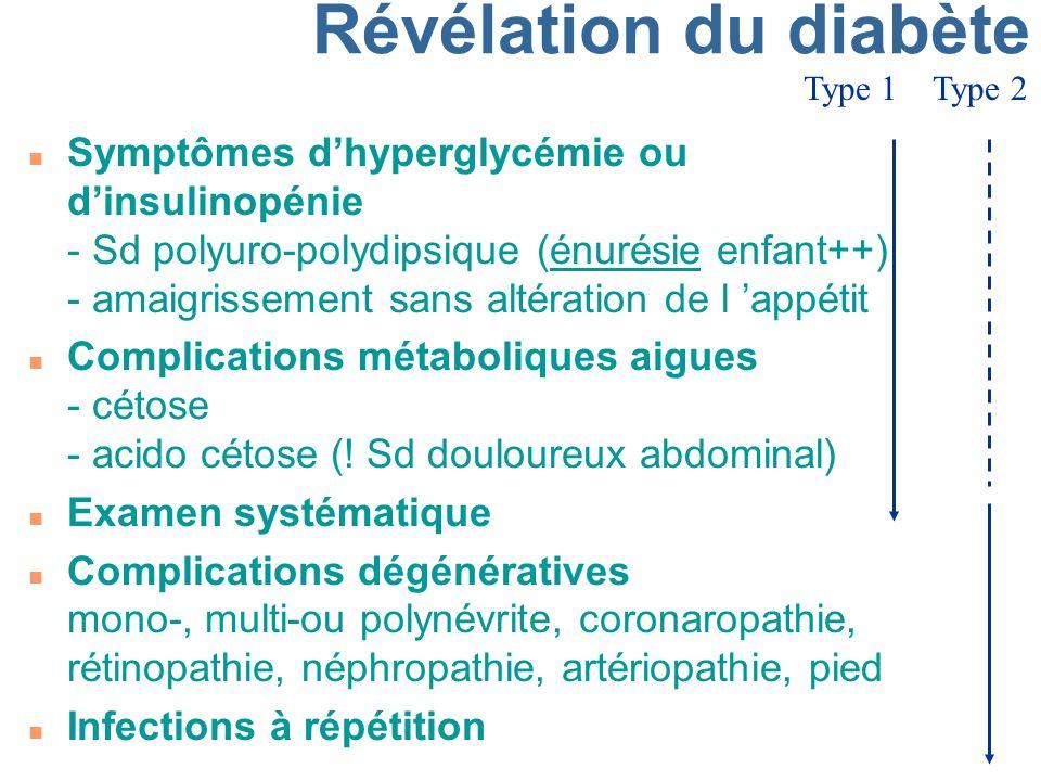 Révélation du diabète Type 1 Type 2.