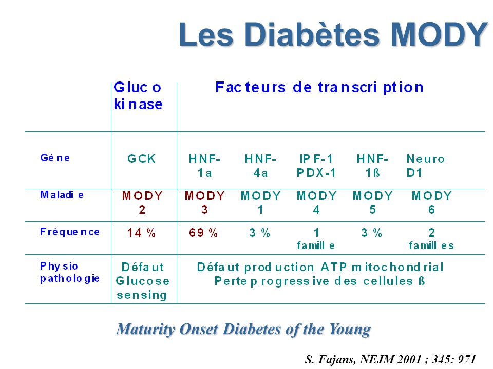 Les Diabètes MODY Maturity Onset Diabetes of the Young