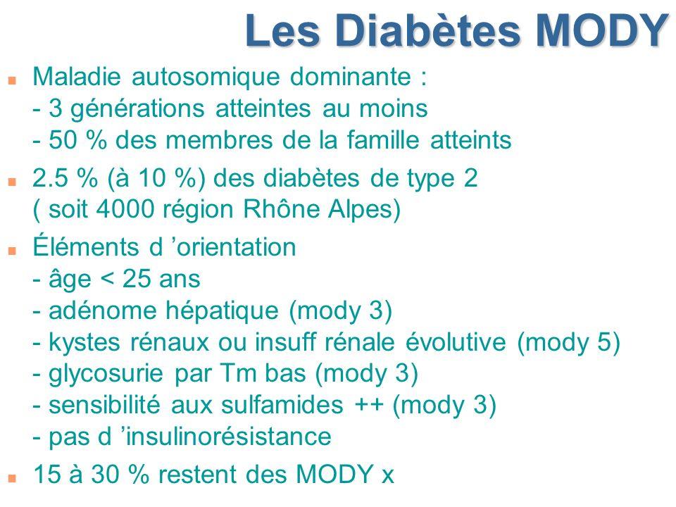 Les Diabètes MODY Maladie autosomique dominante : - 3 générations atteintes au moins - 50 % des membres de la famille atteints.