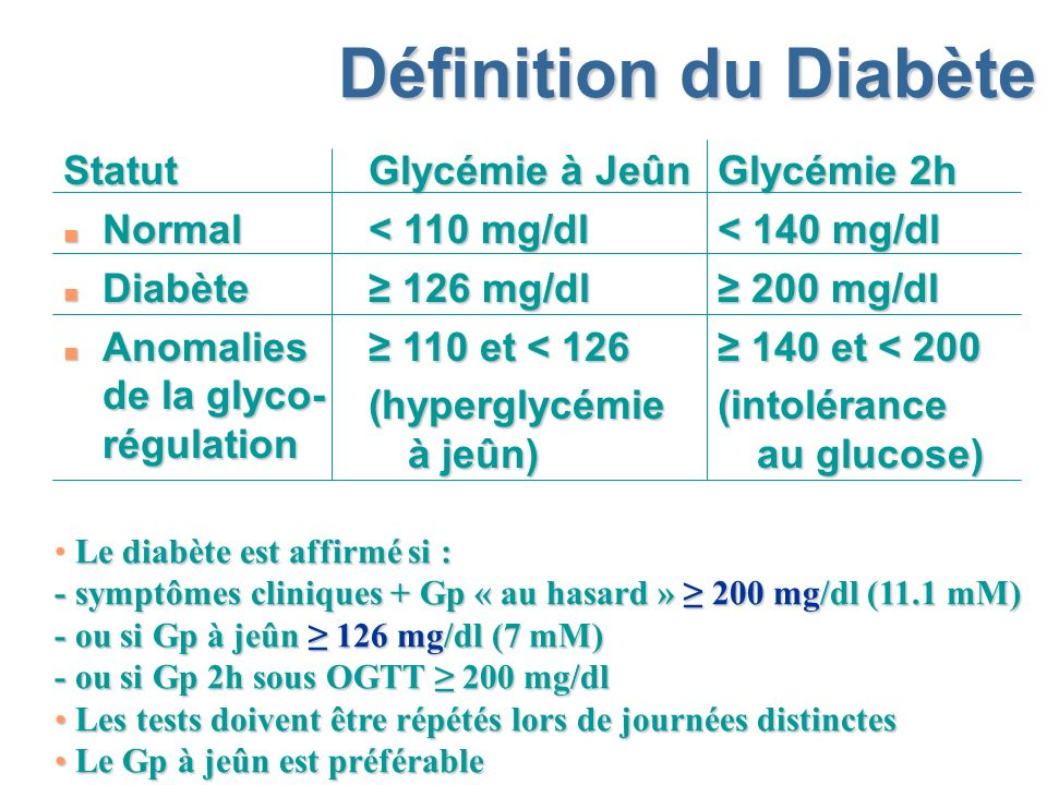 Définition du Diabète Statut Normal Diabète