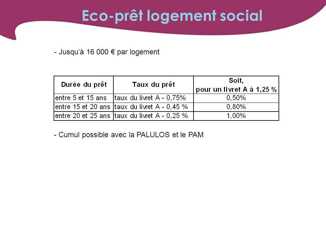 Eco-prêt logement social