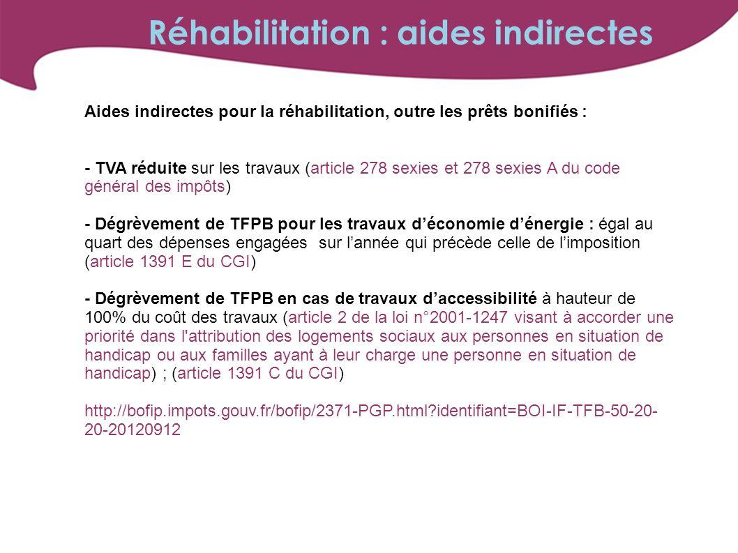 Réhabilitation : aides indirectes