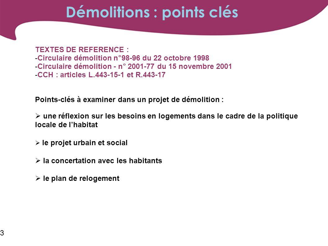 Démolitions : points clés