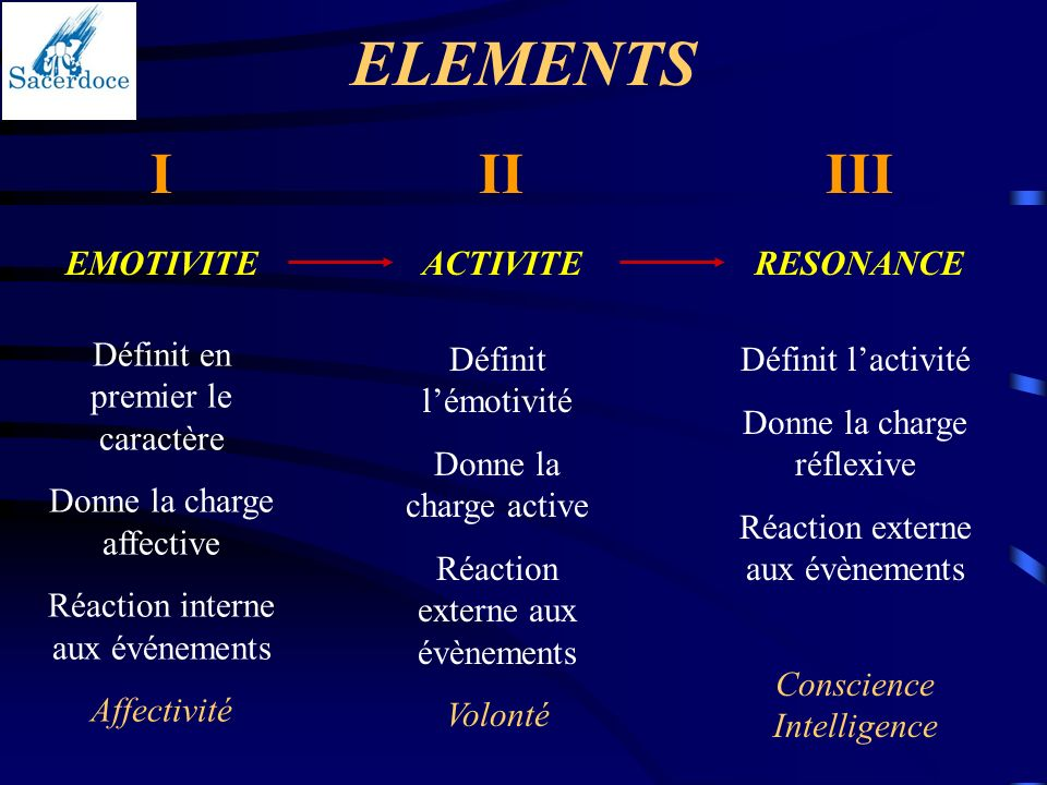 ELEMENTS I II III EMOTIVITE ACTIVITE RESONANCE