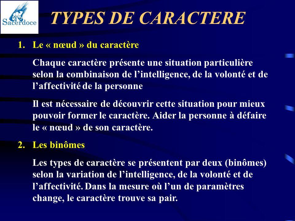 TYPES DE CARACTERE Le « nœud » du caractère