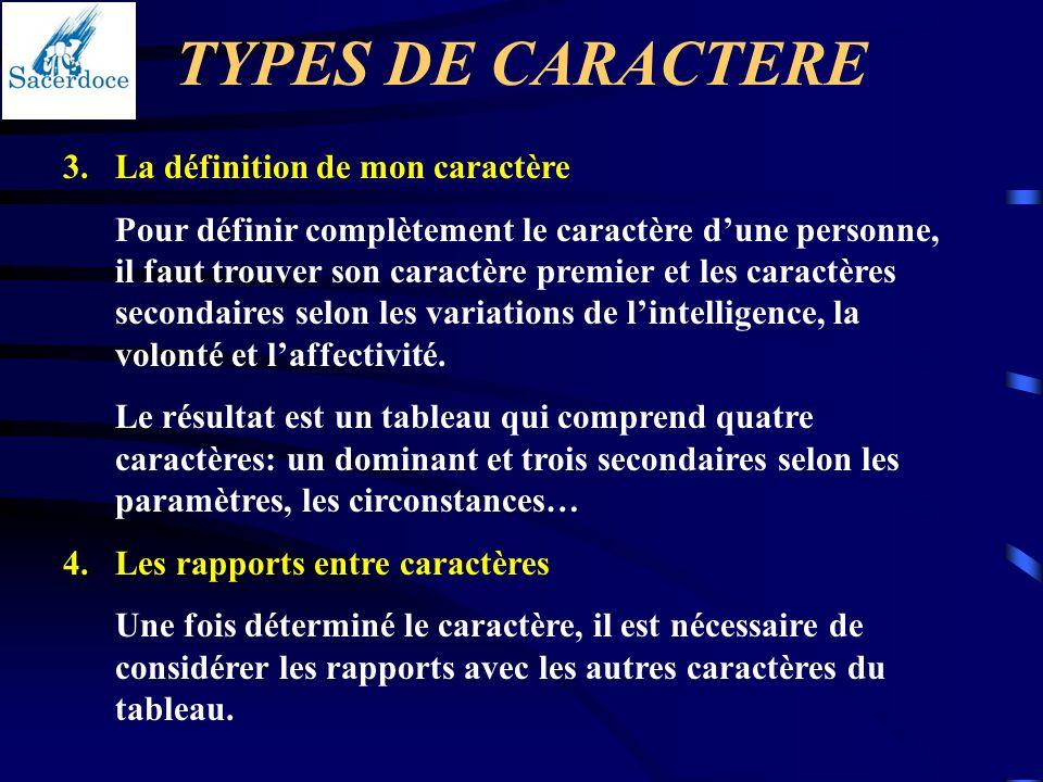 TYPES DE CARACTERE 3. La définition de mon caractère