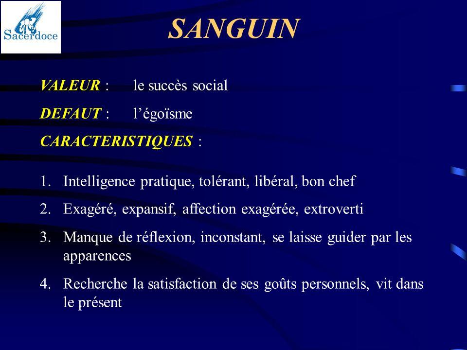 SANGUIN VALEUR : le succès social DEFAUT : l'égoïsme
