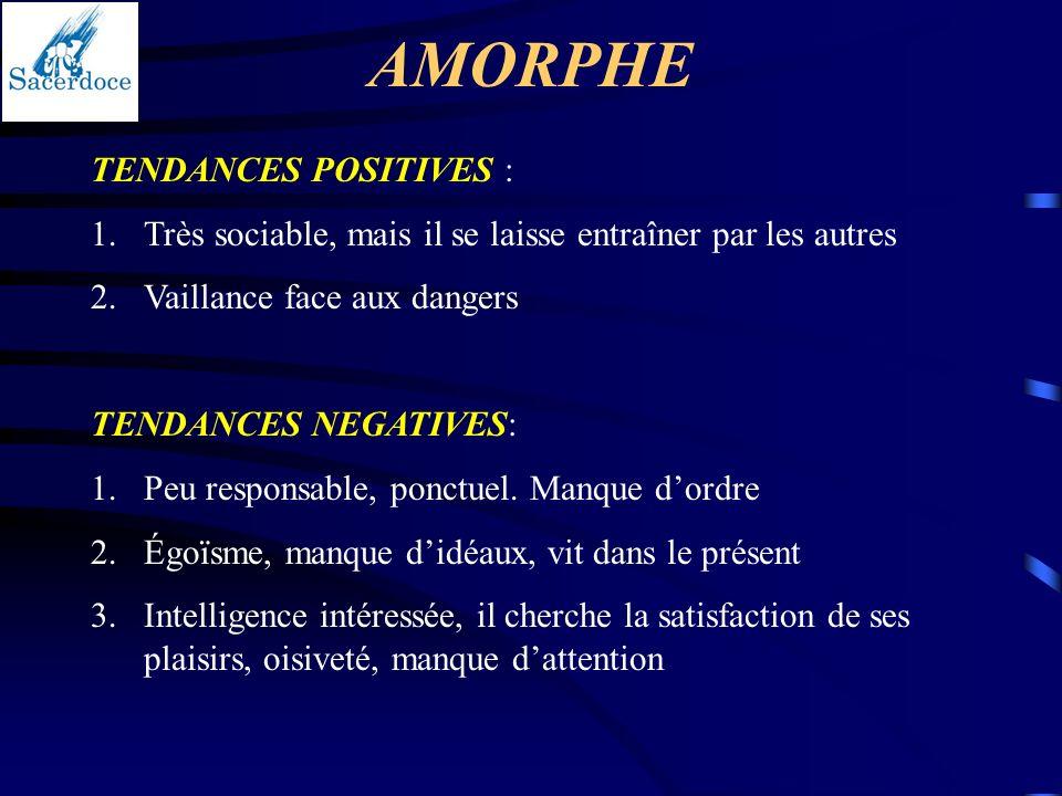 AMORPHE TENDANCES POSITIVES :