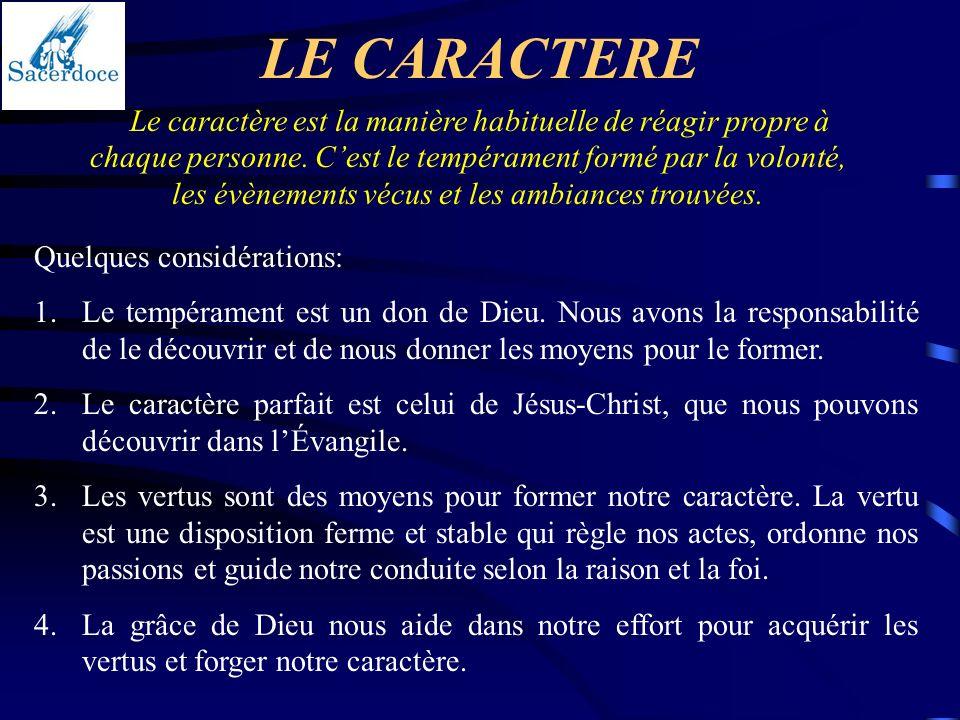 LE CARACTERE