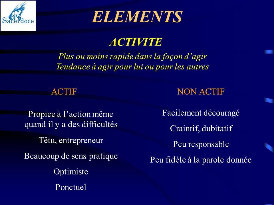 ELEMENTS ACTIVITE ACTIF NON ACTIF