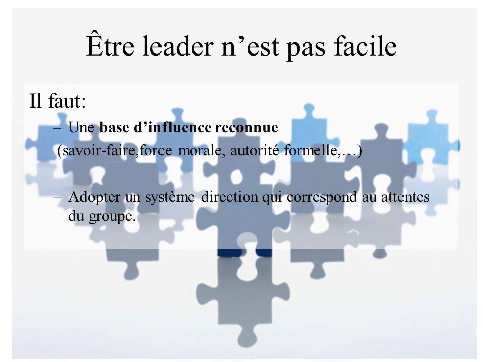 Être leader n'est pas facile
