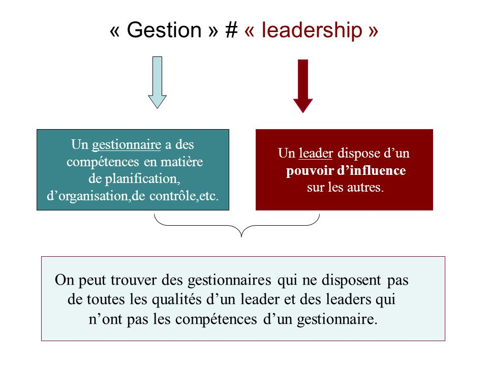 « Gestion » # « leadership »
