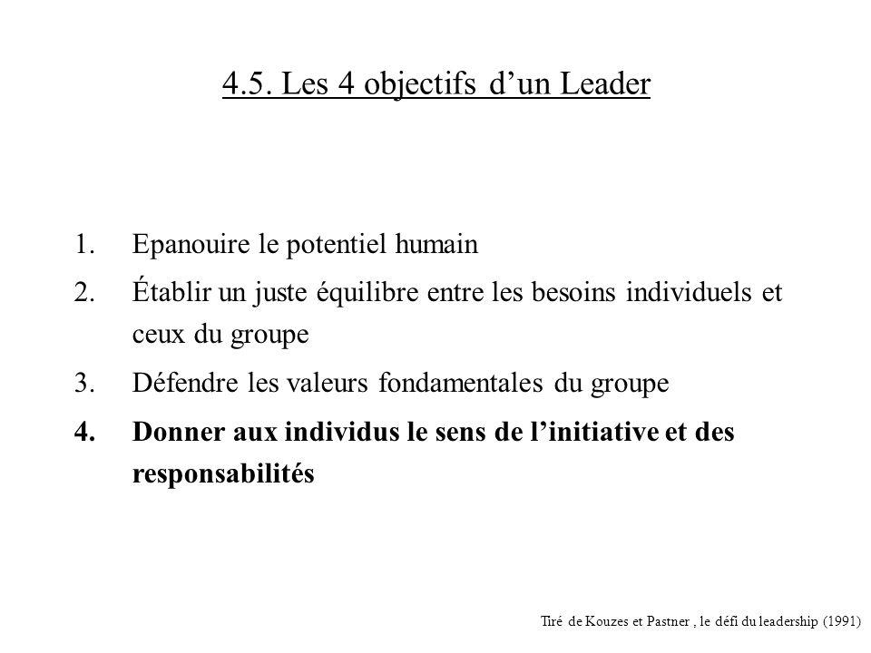 4.5. Les 4 objectifs d'un Leader